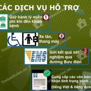 Nha Khoa Nguyễn Kim Vĩnh